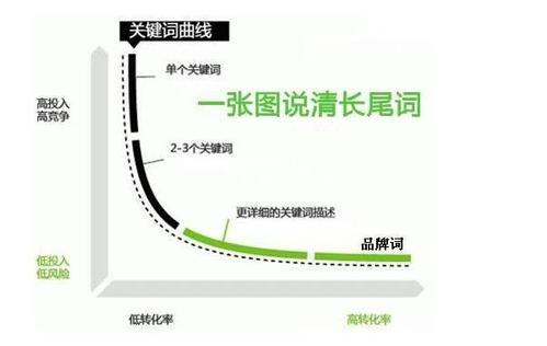 「SEO百科」2021年外贸网站SEO关键词排名优化提升技巧!-厦门SEO